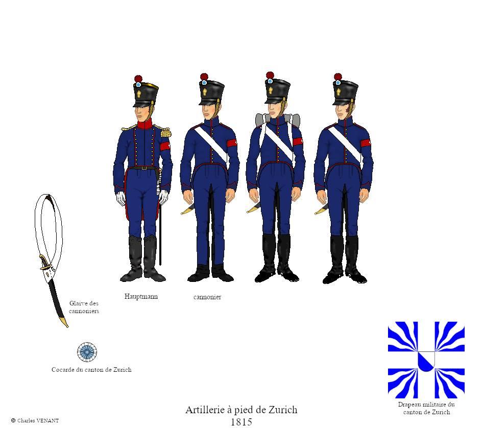 Artillerie-Zurich