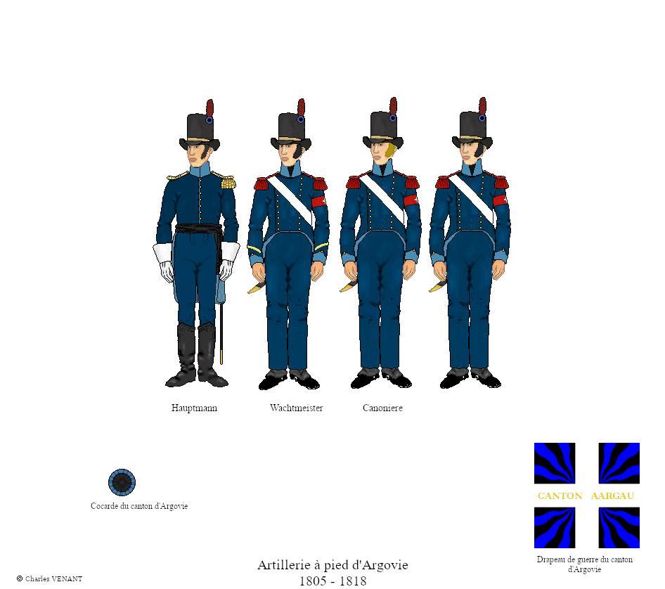 Artillerie-du-canton-dArgovie