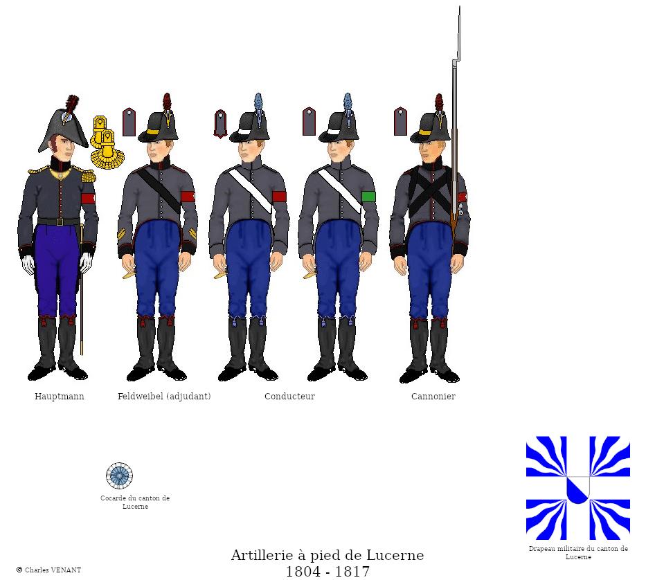 ArtilleriePiedsEM