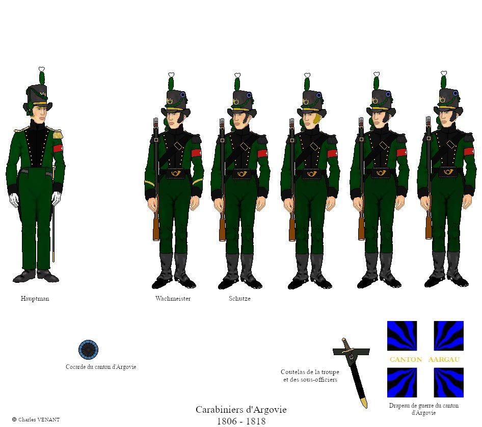 Carabiniers-Argovie