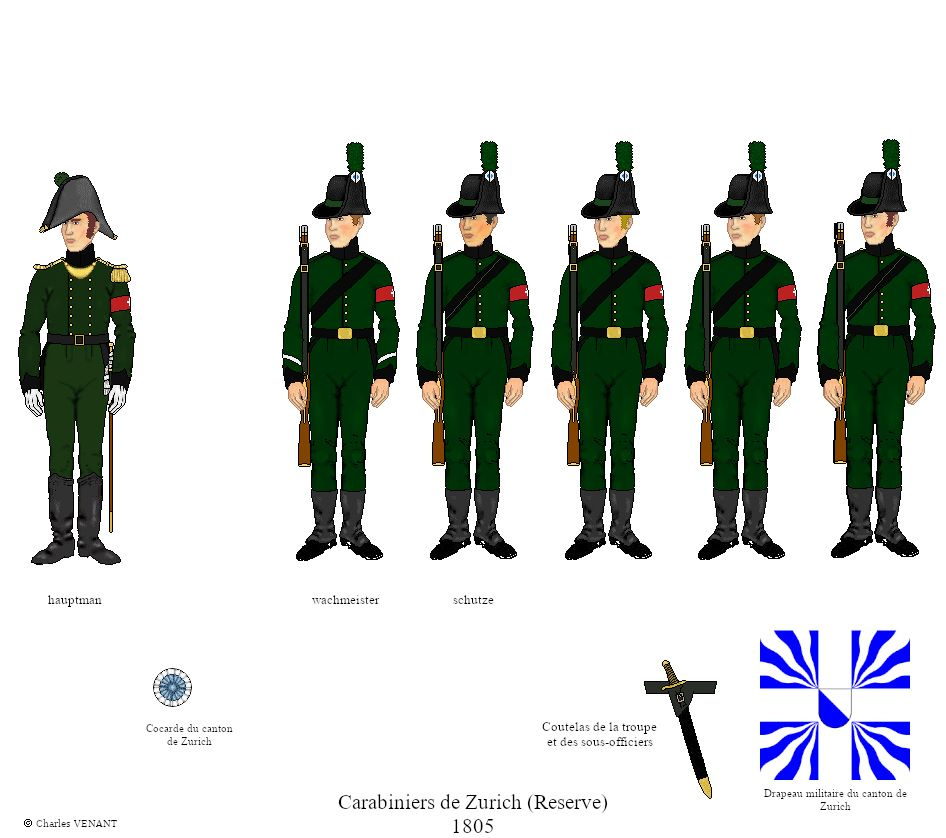 Carabiniers-Zurich-Réserve