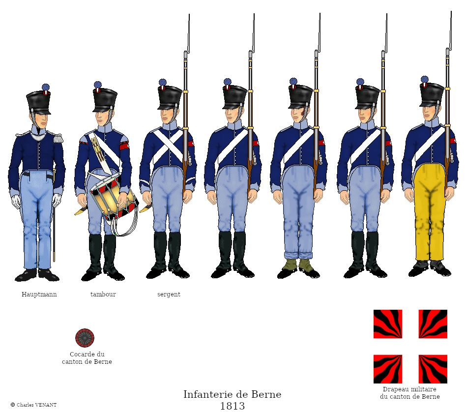 Infanterie-de-Berne