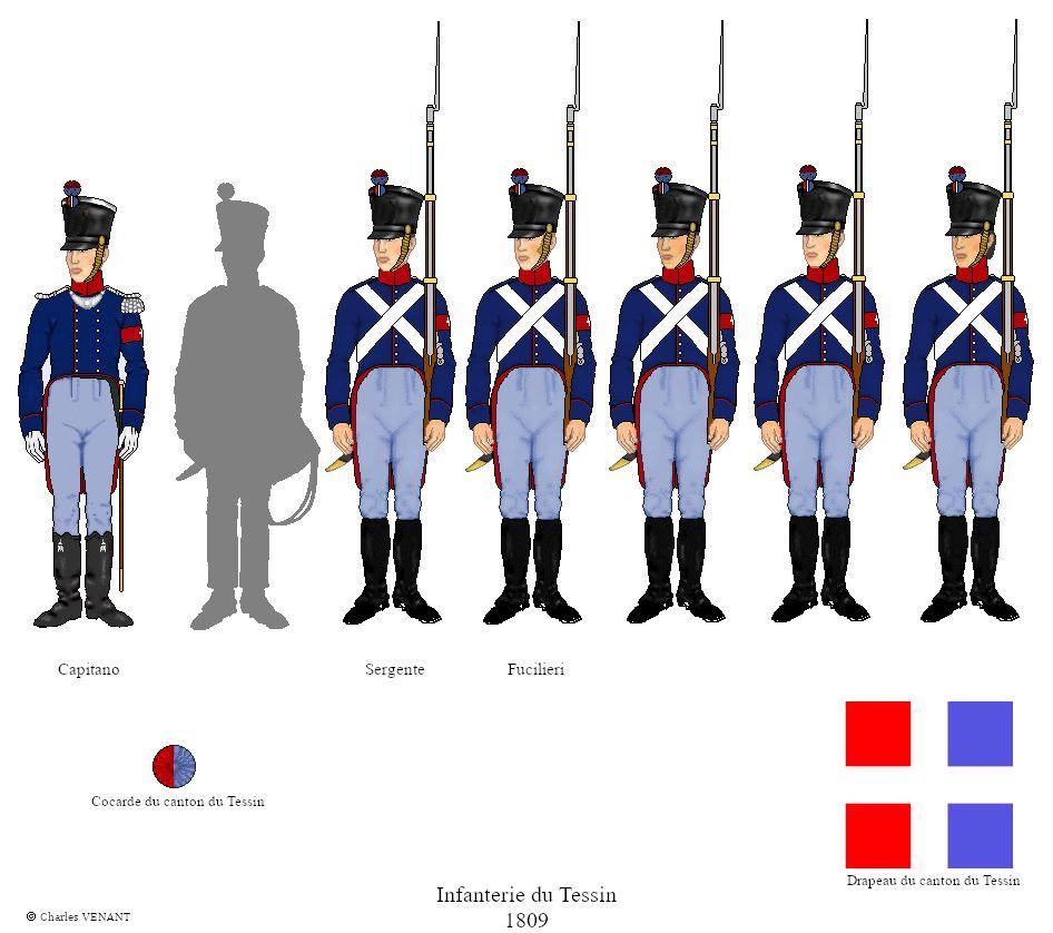 Infanterie-du-Tessin-1809