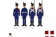Artillerie-Berne