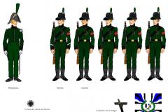 Carabiniers-Grisons