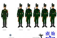 Carabiniers-Zurich